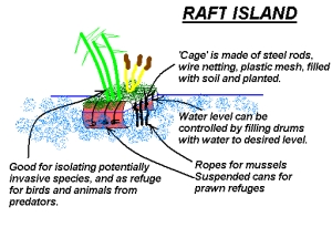 Raft island for aquaculture system